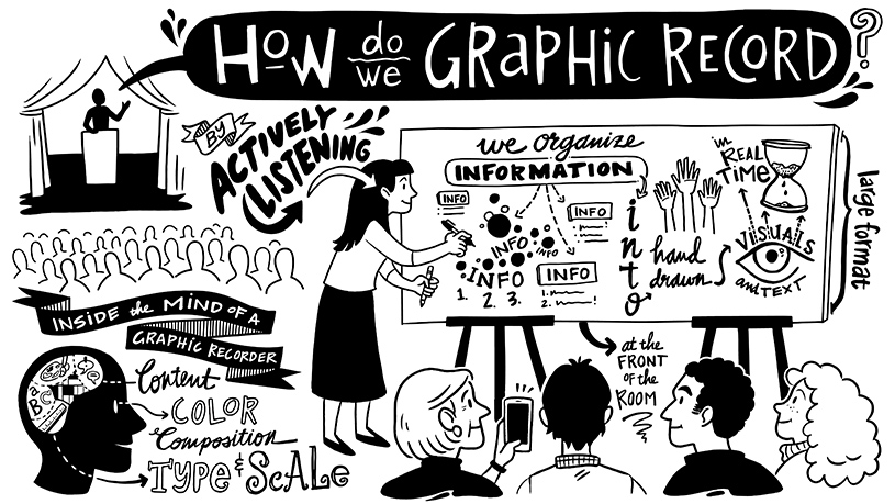 How do we graphic record?