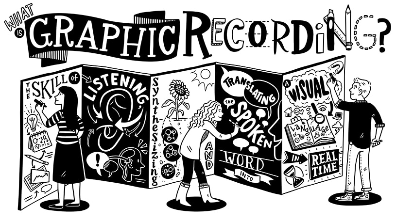 What is Graphic Recording? It's the skill of listening, synthesizing and translating the spoken word into a visual language in real-time.