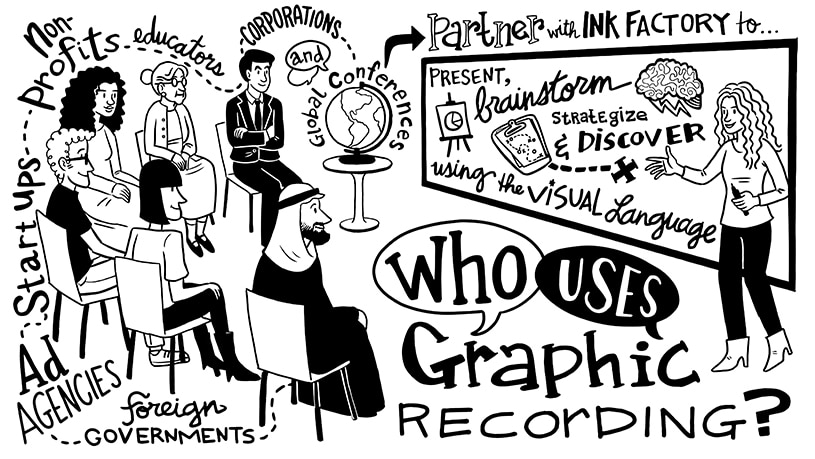 Who uses graphic recording?