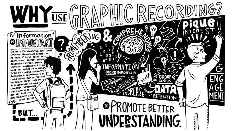 Why use Graphic Recording?