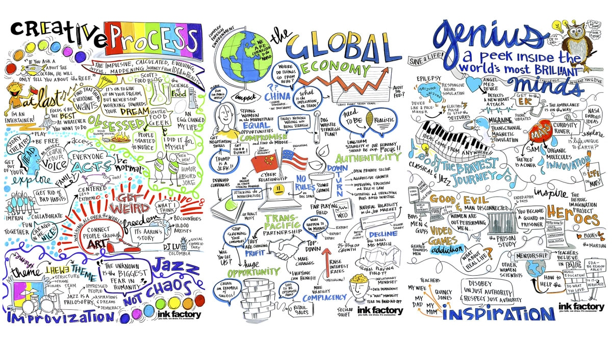 Visual notes on Chicago, the Creative Process, and the Global Economy from Chicago Ideas Week