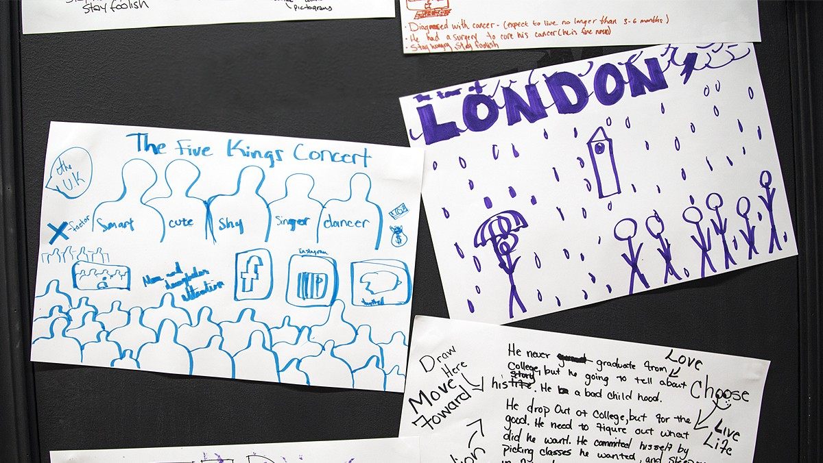 Examples of visual notes created by CIW YOU(th) Students