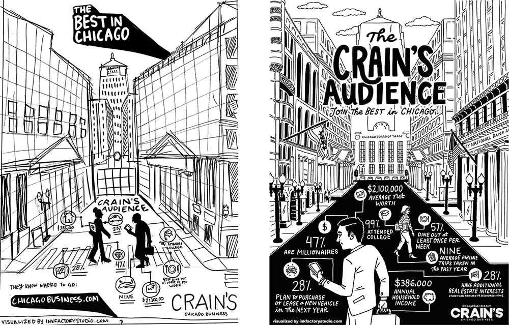 Crain's Chicago Business advertisement rough sketch illustration by Ink Factory