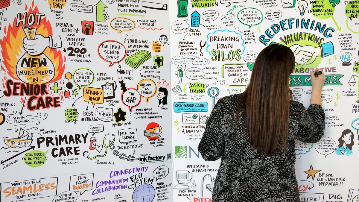5 Conferences that Use Visual Note-Taking — Ink Factory