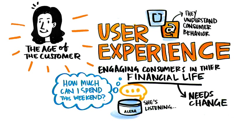 User Experience & Storytelling is key in financial services