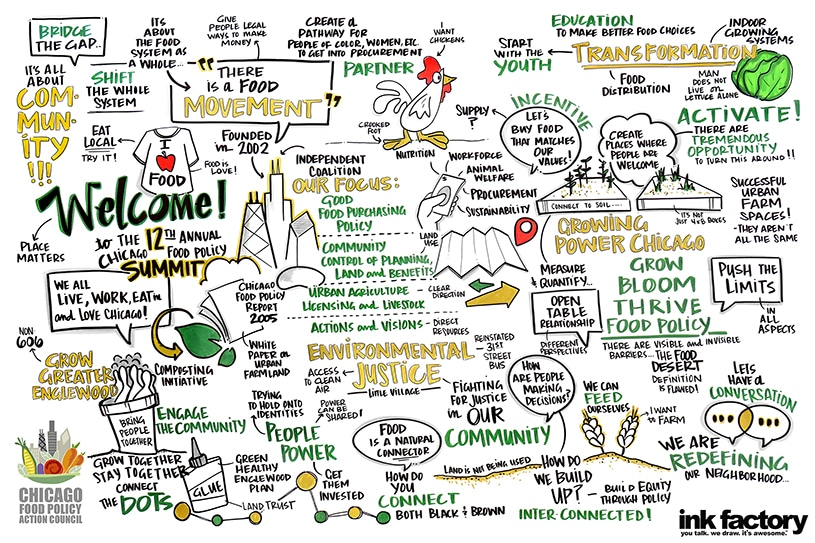Final graphic recording from the Chicago Food Policy Action Council