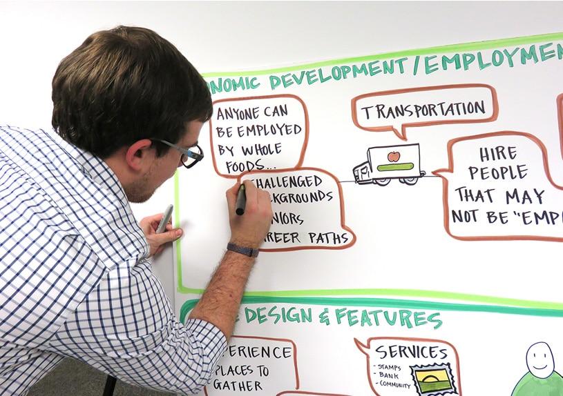 An artist captures everyone's input during an internal meeting at Whole Foods
