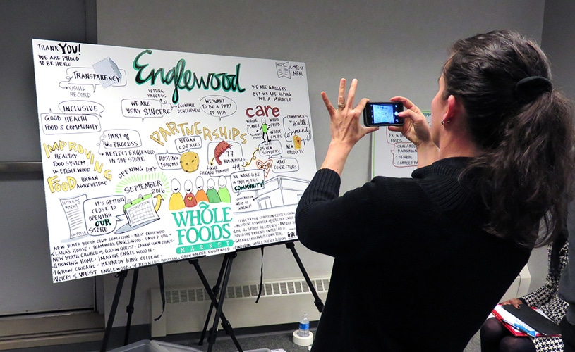 A meeting attendee snaps a photo of visual notes created for Whole Foods