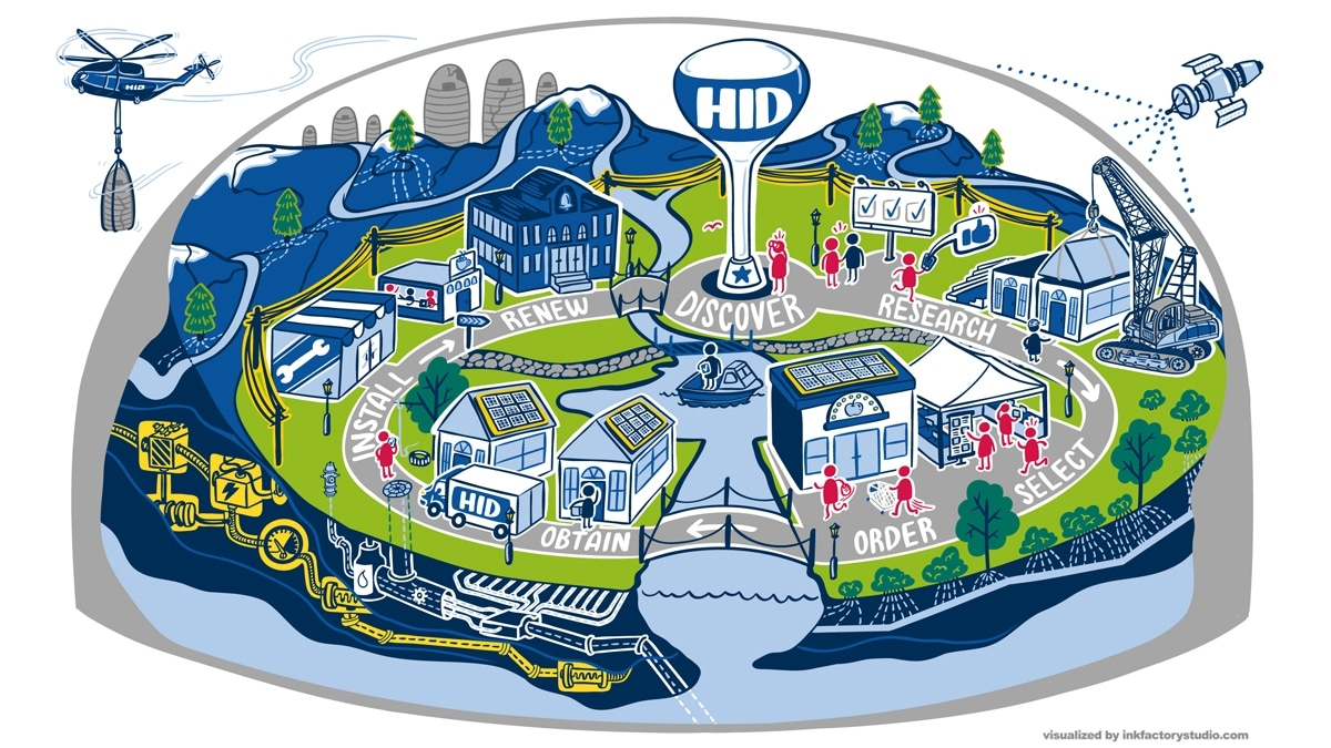 Illustration for HID Global