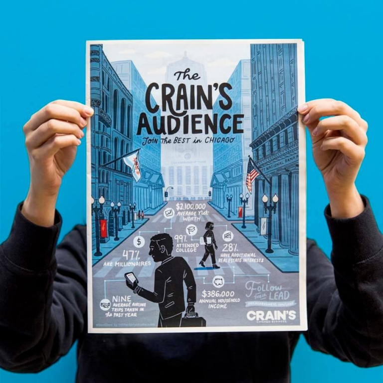 Crain's Chicago Business thumbnail