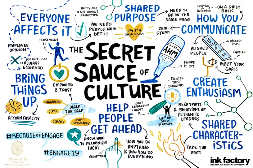"""Visual notes titled """"The Secret Sauce of Culture"""" for Engage19!"""