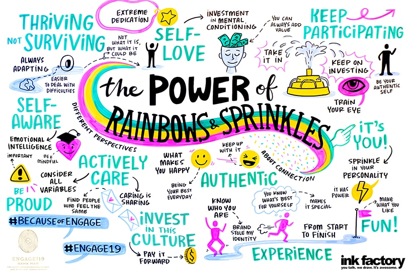 Visual Notes created at an event for Engage19!