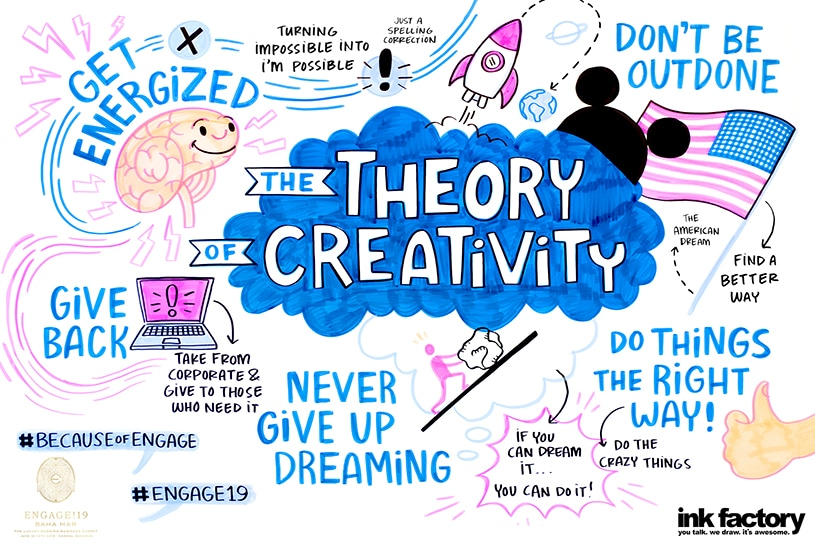 The Theory of Creativity in Event Planning