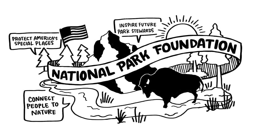 National Parks Foundation for national nonprofit day
