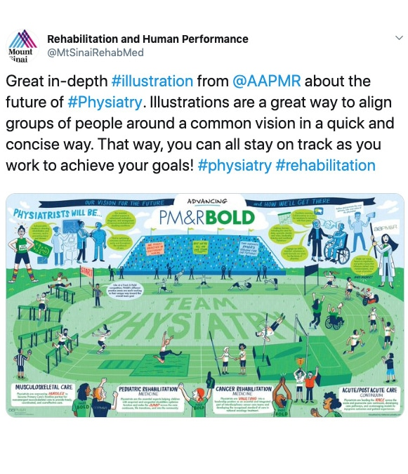 Tweets about the AAPM&R Illustration Infographic