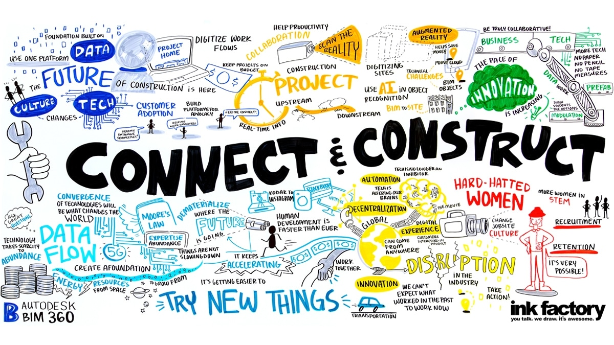 Final visual notes from Autodesk University
