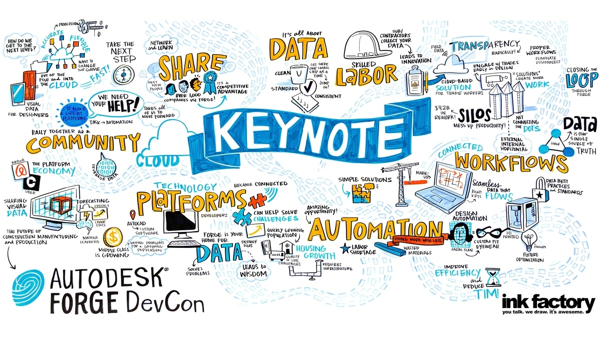 Final keynote visual notes from ForgeDevcon