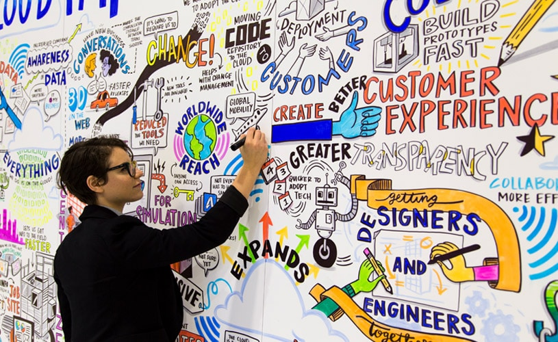 Ink Factory artist practices graphic recording on a board
