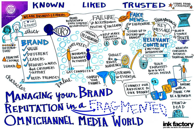 Visual notes on managing your brand reputation to communicate better in an omnichannel world