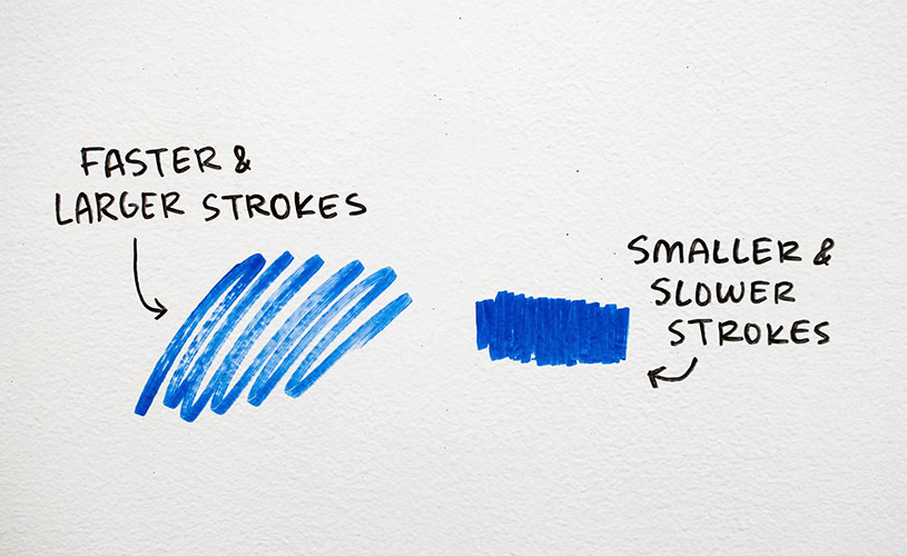 Size of strokes with dry erase markers