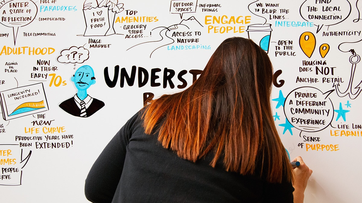The benefits of visual notetaking include increased information retention