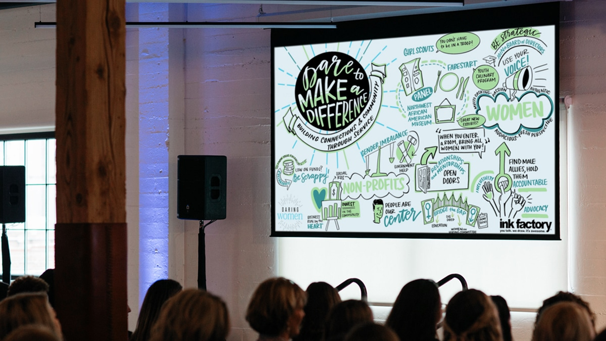 Live digital visual notes projected at an event