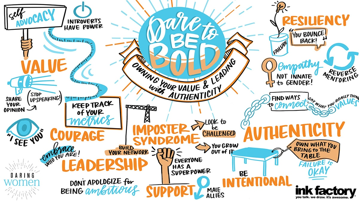 Dare to be bold visual notes