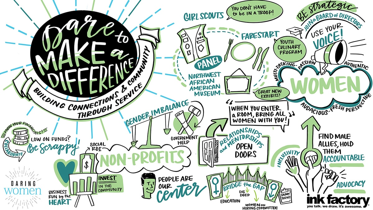Dare to make a difference visual notes