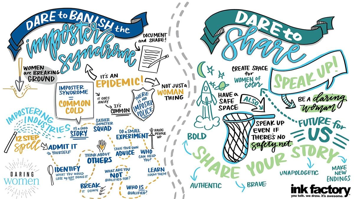 Visual notes from Daring Women