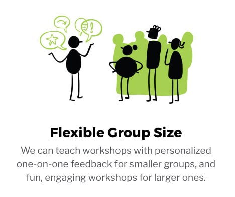 Flexible group size for graphic recording training