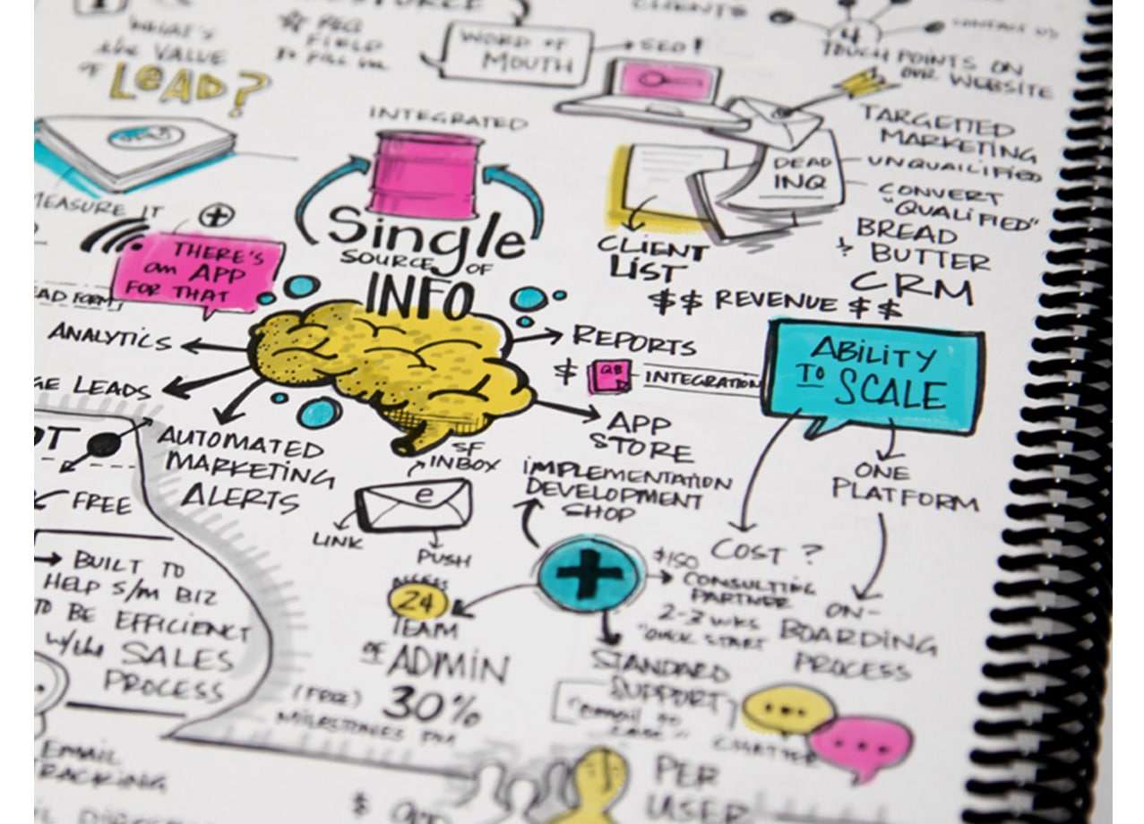 Learn visual note-taking in a workshop