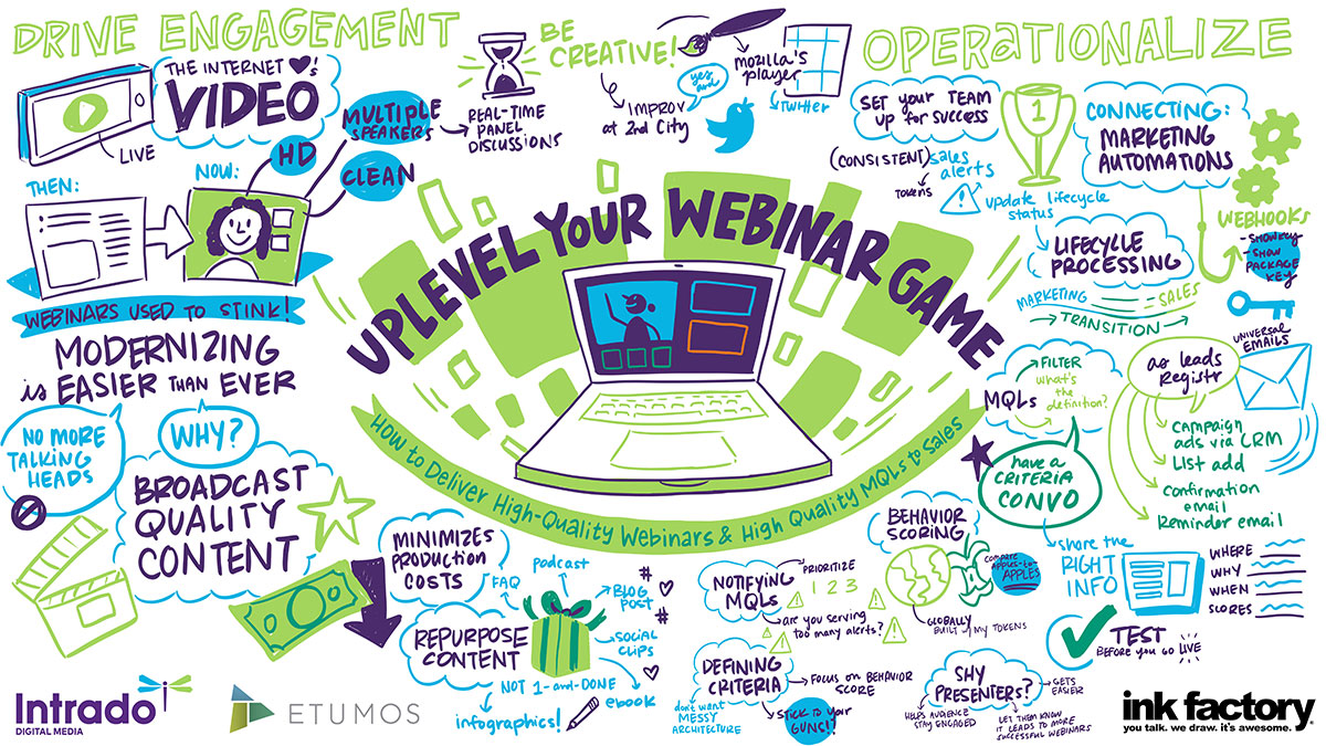 Virtual Visual Note from Intrado's Uplevel Your Webinar Game
