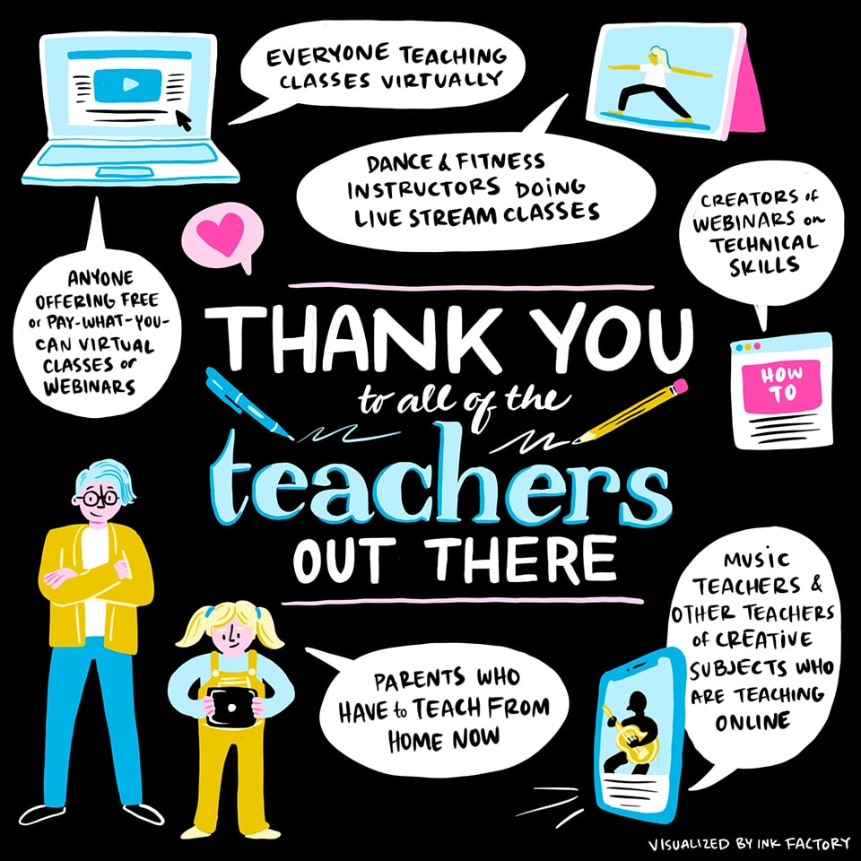 Thank you to all of the teachers out there: everyone teaching classes virtually, anyone offering free or pay-what-you-can virtual classes or webinars, dance & fitness instructors doing livestream classes, creators of webinars for technical skills, parents who have to teach from home, and music teachers and other teachers of creative subjects who are teaching online.