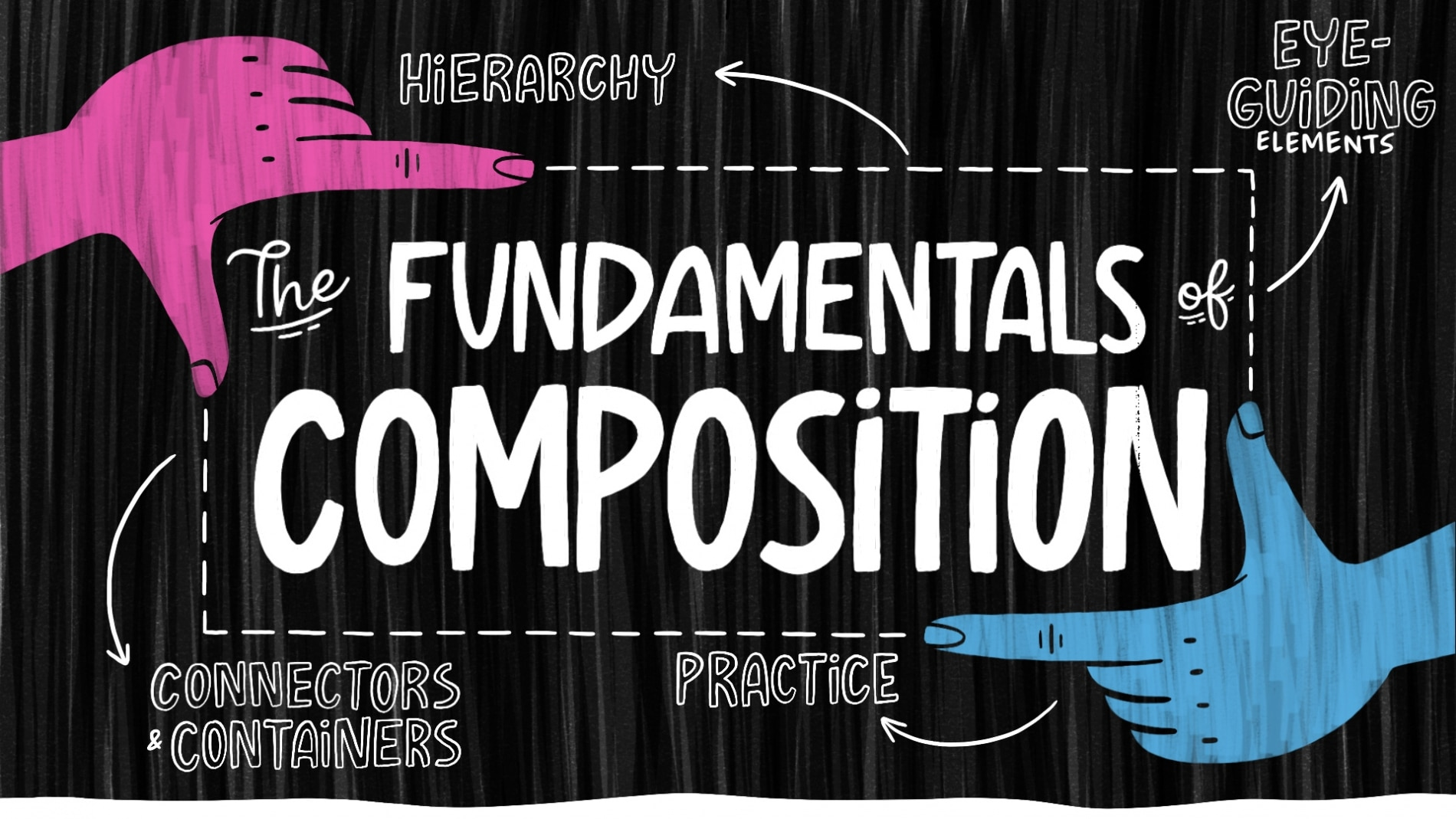 Visual Note-Taking Strategies: Composition