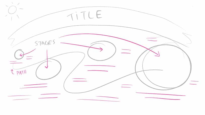 Step one sketch for visual storytelling