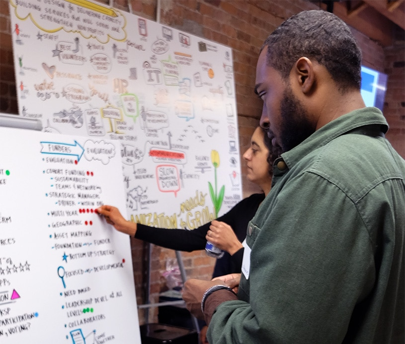 People use visual note-taking strategies to come up with creative marketing ideas in a meeting