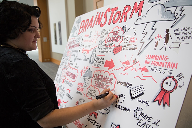 An artist captures creative marketing ideas during a visual brainstorm