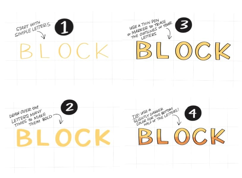 Demonstration of hand lettering tip #1 - how to draw block letters