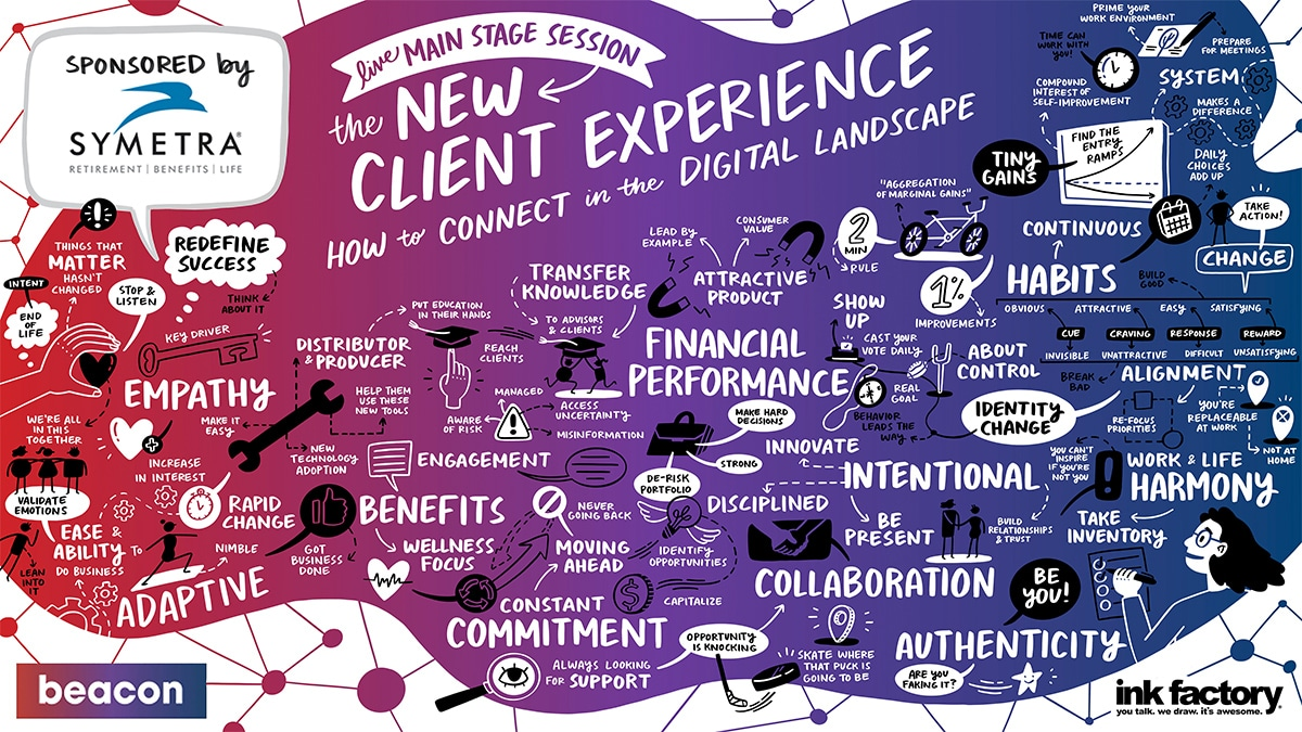 "Red to purple gradient visual notes titled ""The New Client Experience"""""