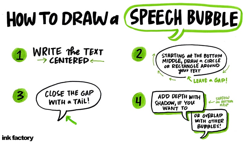 Illustrated guide of how to draw a speech bubble