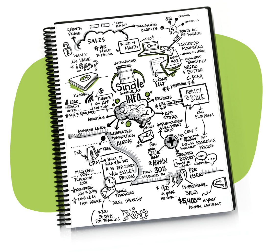 Notebook that our students us when they're learning how to take visual notes