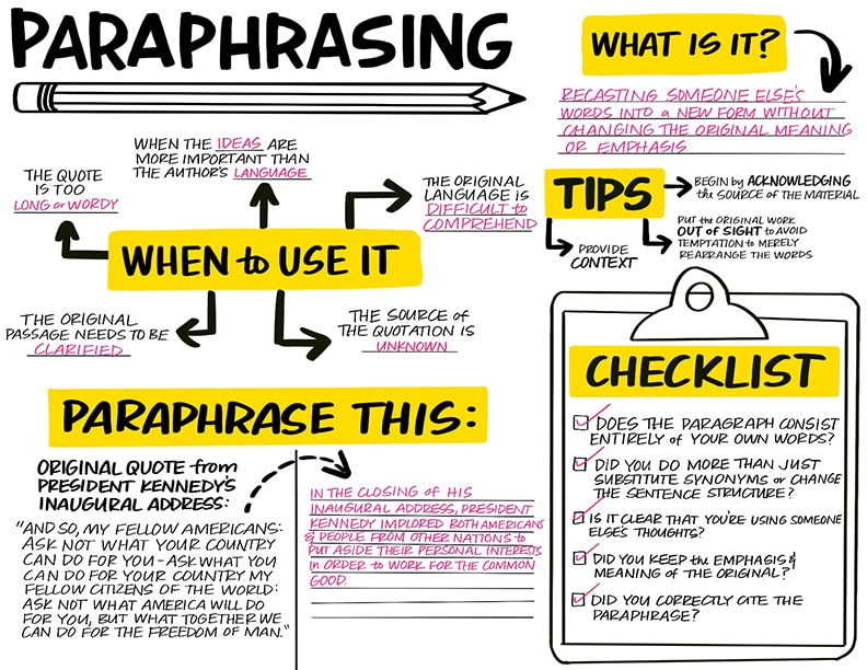 Example of how to create a worksheet that also acts as a visual recap for students