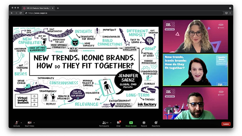 A virtual event experience featuring live visual notes