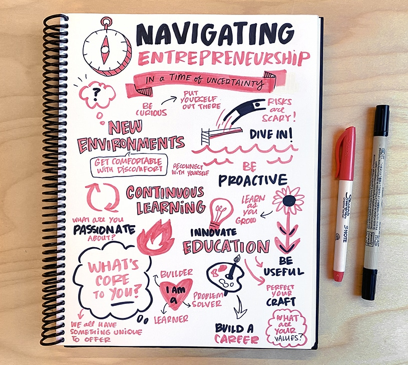 Sketchnotes created with Sharpie S-Note markers