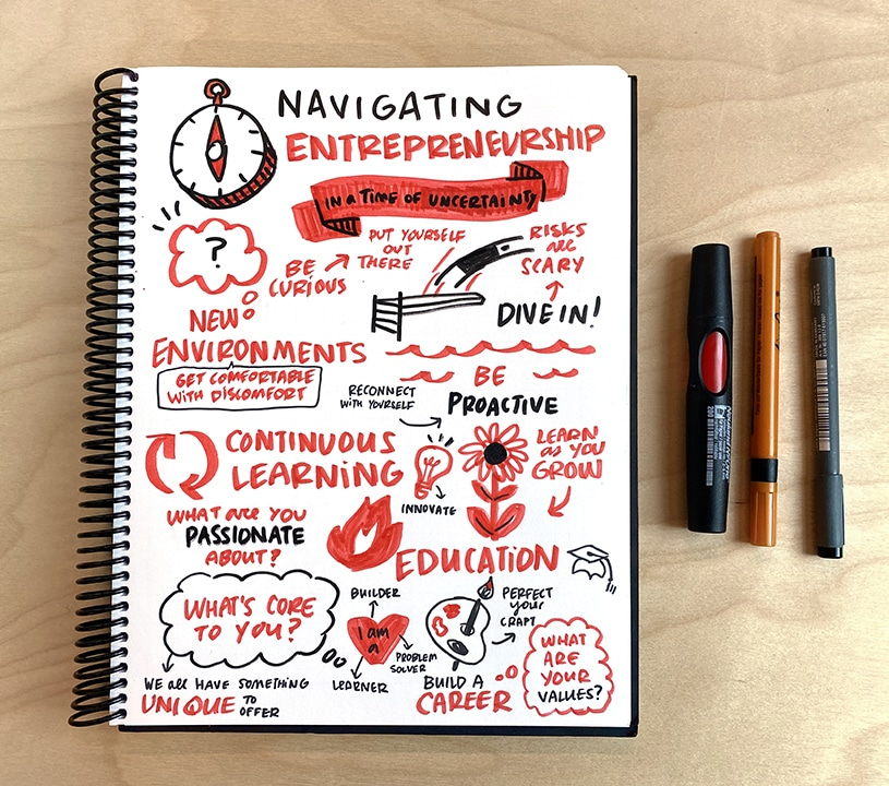 Sketchnotes created with neuland markers