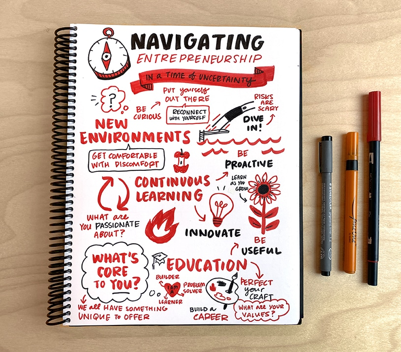 Sketchnotes made with Tombow markers