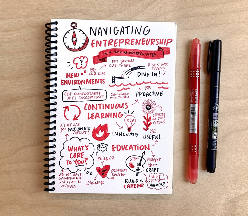 Sketchnotes made with Pure Color F Markers