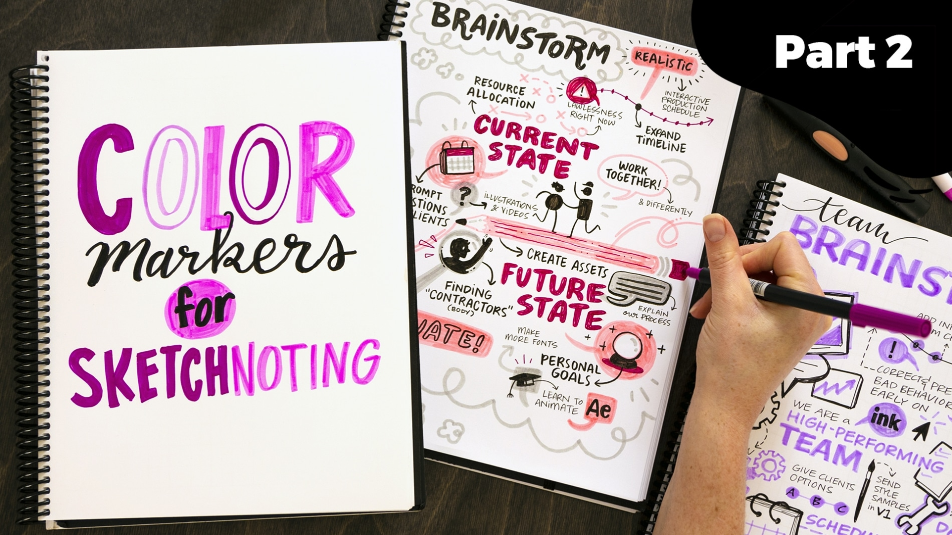 The Ultimate Guide Part 2: Color Markers for Sketchnoting