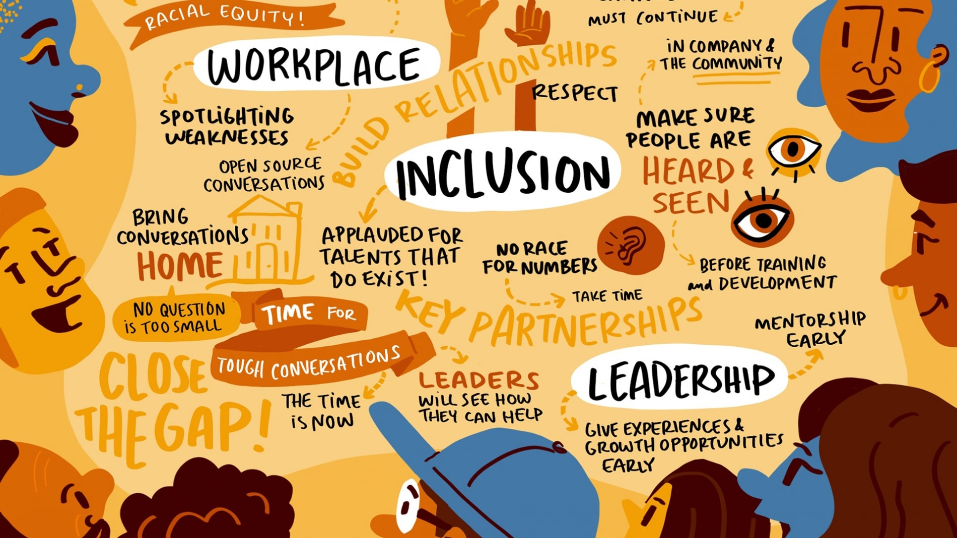 What a Group of Creatives Learned from Diversity and Inclusion Training