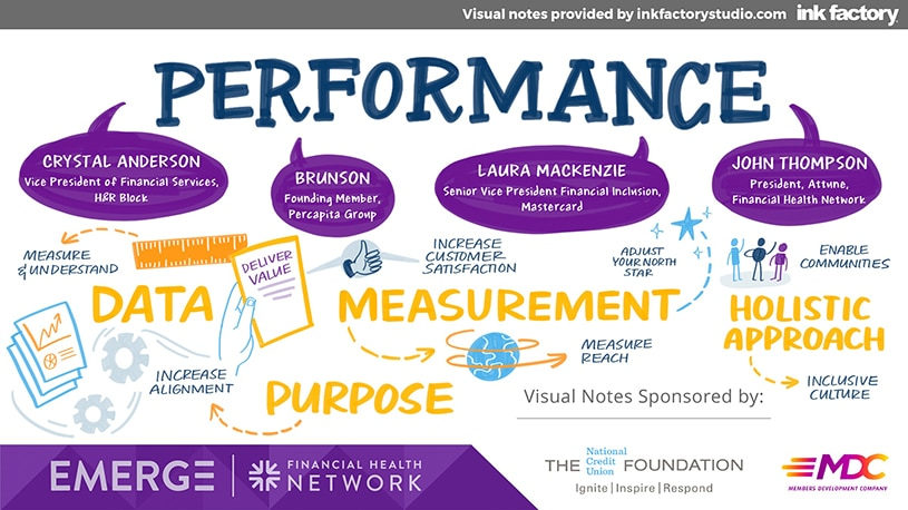 Visual notes can be branded with sponsor logos